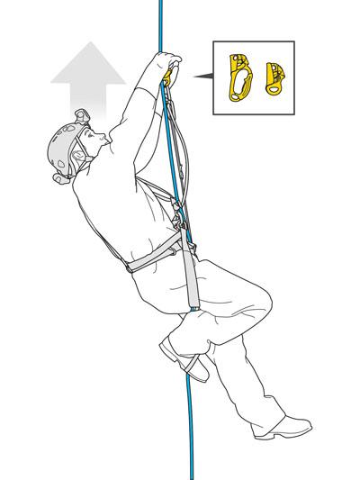 Использование зажимов Petzl для подъема по веревке