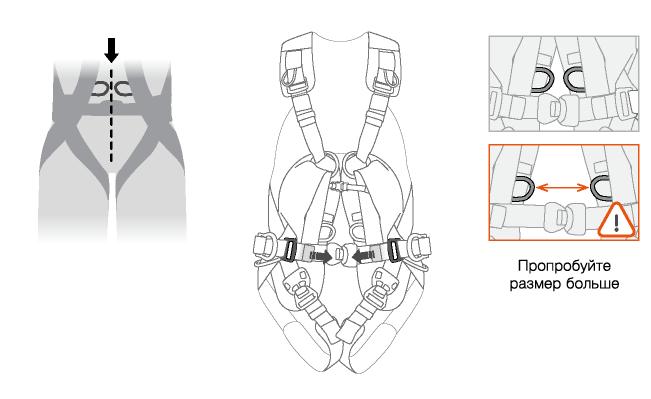 Настройка расположения точки крепления LADDER CLIMB для привязей Petzl VOLT