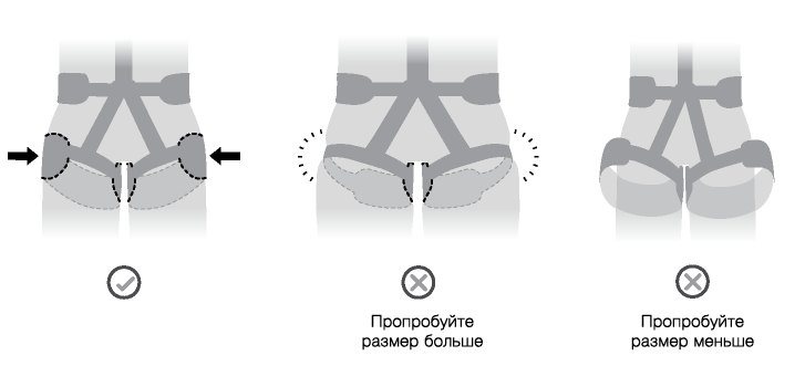 Настройка ножных обхватов на привязях Petzl AVAO и ASTRO