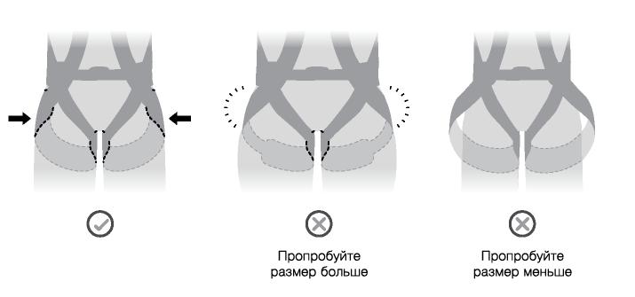 Настройка ножных обхватов на привязях Petzl VOLT