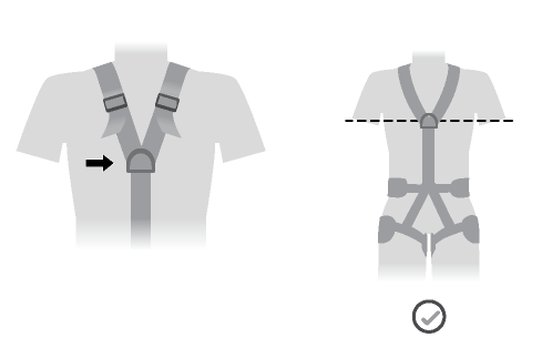 Расположение передней точки А на привязи AVAO и ASTRO