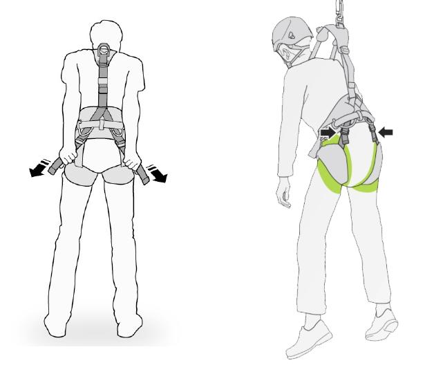 Регулировка стропы между поясом и ножными обхватами на новых обвязках Petzl