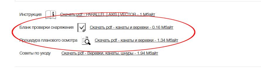 Инструкции по плановому осмотру снаряжения Petzl