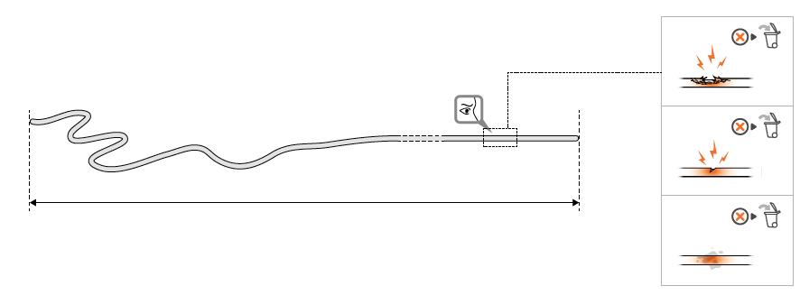 Проверка состояния оболочки веревки