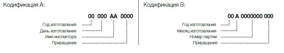 Что означает серийный номер на изделиях Petzl