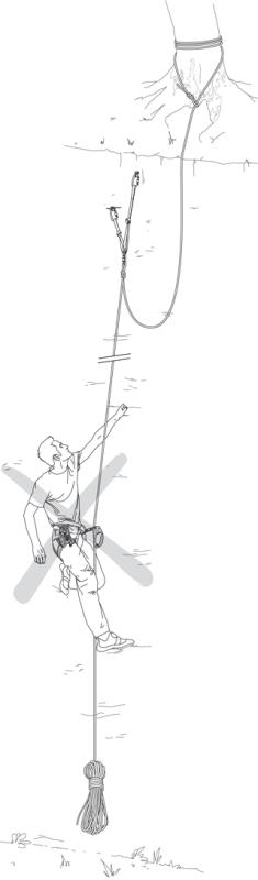 Организация соло-страховки на закрепленной веревке