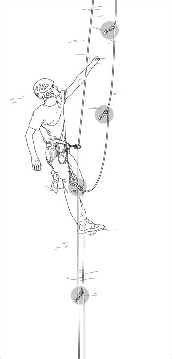 Соло-страховка с использованием одного зажима и двух веревок