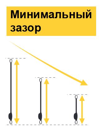 Уменьшить длину стропа