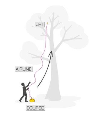 Проброска вспомогательного шнура на дерево