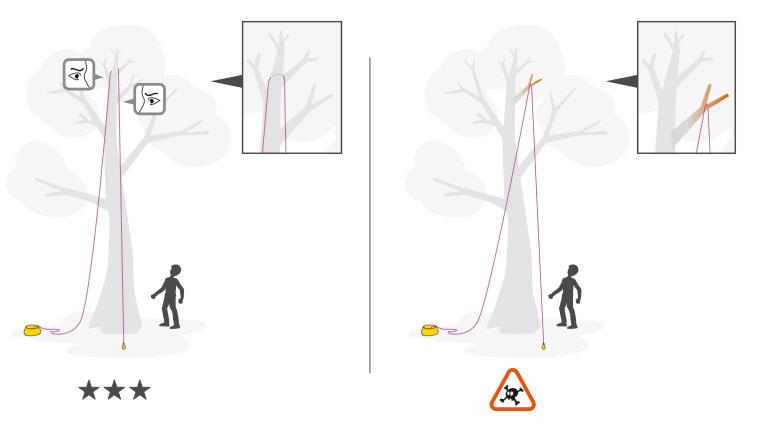 Выбор надежной точки для установки веревки